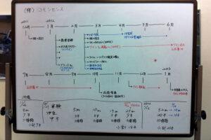 ■スケジュール